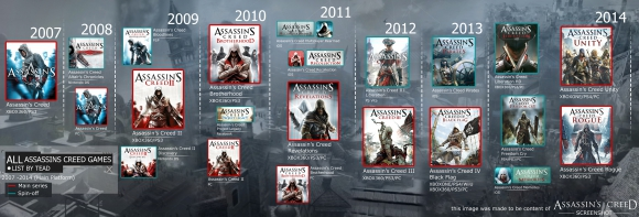 all_assassin_s_creed_list_by_tead_by_santap555-d82y86z